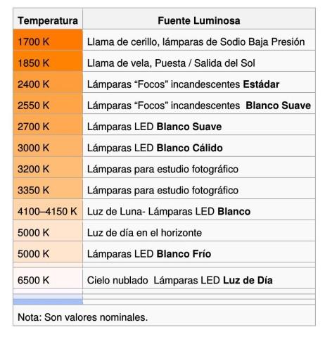 no-todas-las-lamparas-led-son-iguales_02_page_2
